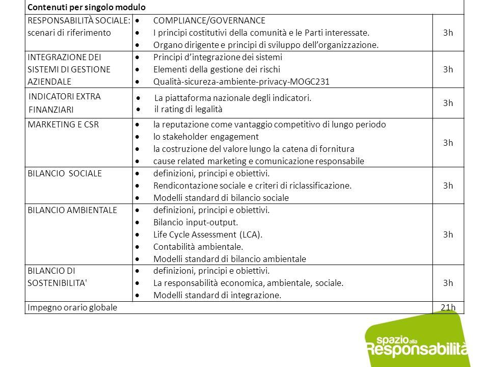 Contenuti per singolo modulo RESPONSABILITÀ SOCIALE: scenari di riferimento  COMPLIANCE/GOVERNANCE  I principi costitutivi della comunità e le Parti
