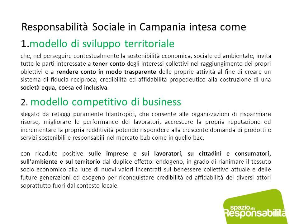 Responsabilità Sociale in Campania intesa come 1.modello di sviluppo territoriale che, nel perseguire contestualmente la sostenibilità economica, soci