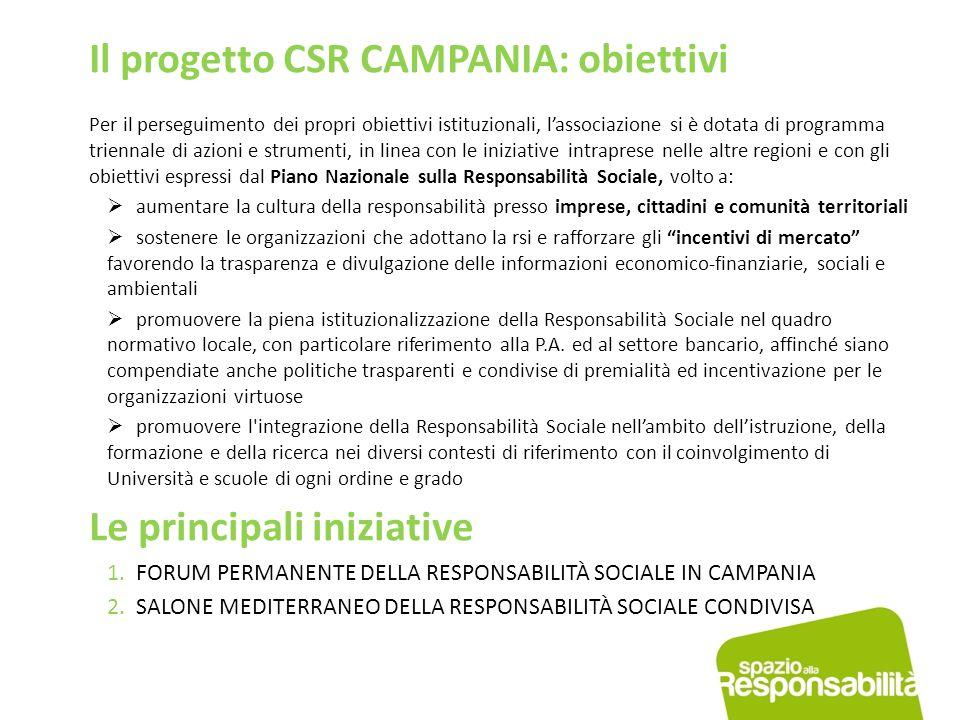 Il progetto CSR CAMPANIA: obiettivi Per il perseguimento dei propri obiettivi istituzionali, l'associazione si è dotata di programma triennale di azio