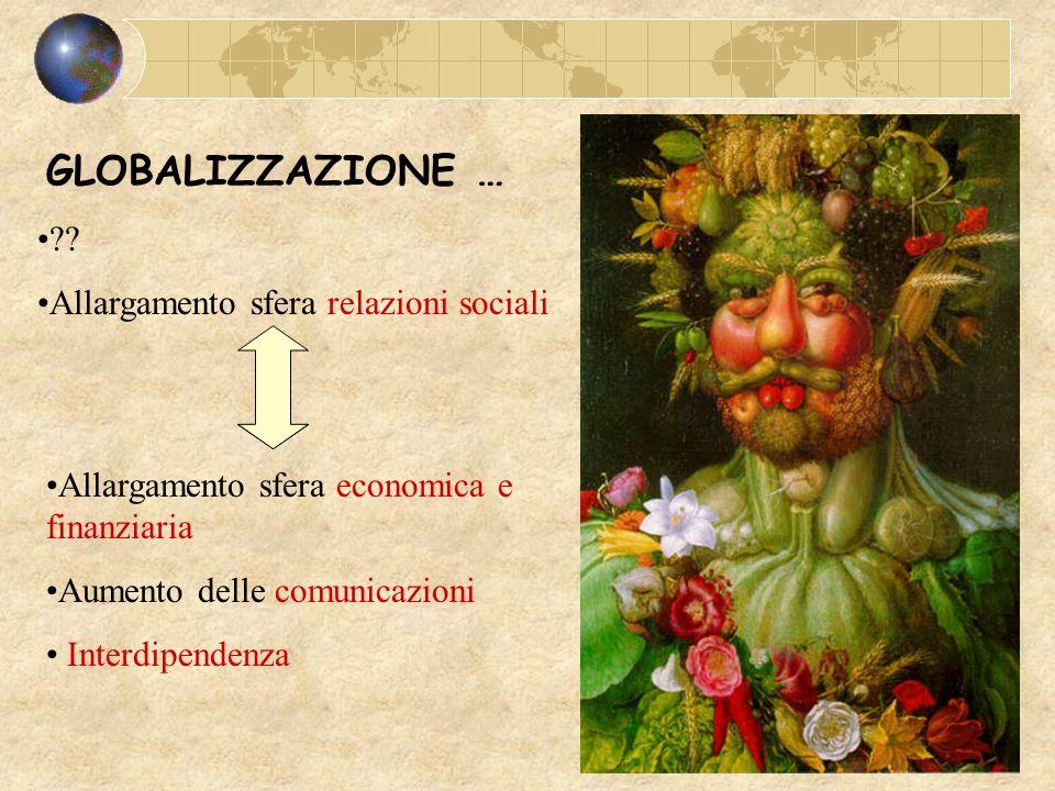 GLOBALIZZAZIONE … ?? Allargamento sfera relazioni sociali Allargamento sfera economica e finanziaria Aumento delle comunicazioni Interdipendenza