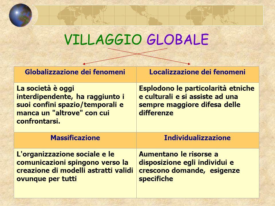 Globalizzazione dei fenomeniLocalizzazione dei fenomeni La società è oggi interdipendente, ha raggiunto i suoi confini spazio/temporali e manca un