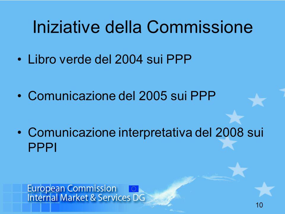 10 Iniziative della Commissione Libro verde del 2004 sui PPP Comunicazione del 2005 sui PPP Comunicazione interpretativa del 2008 sui PPPI