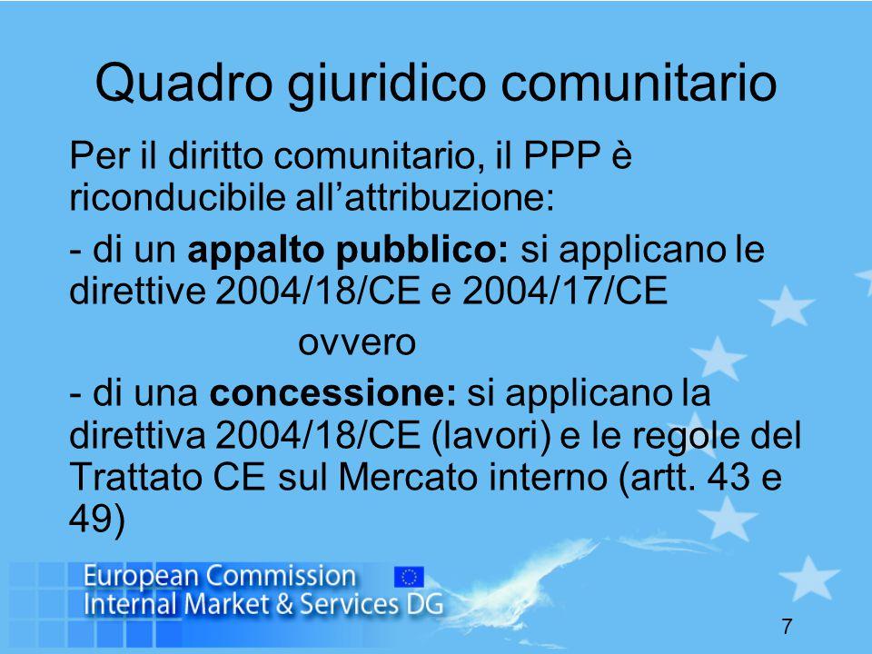 7 Quadro giuridico comunitario Per il diritto comunitario, il PPP è riconducibile all'attribuzione: - di un appalto pubblico: si applicano le direttive 2004/18/CE e 2004/17/CE ovvero - di una concessione: si applicano la direttiva 2004/18/CE (lavori) e le regole del Trattato CE sul Mercato interno (artt.