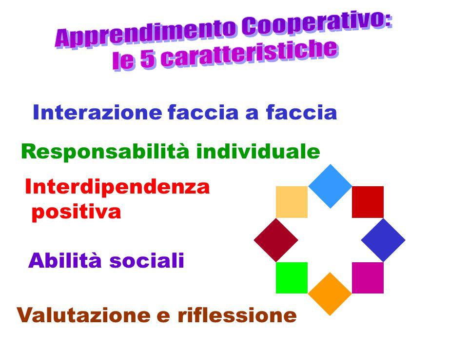 Interazione faccia a faccia Responsabilità individuale Interdipendenza positiva Abilità sociali Valutazione e riflessione