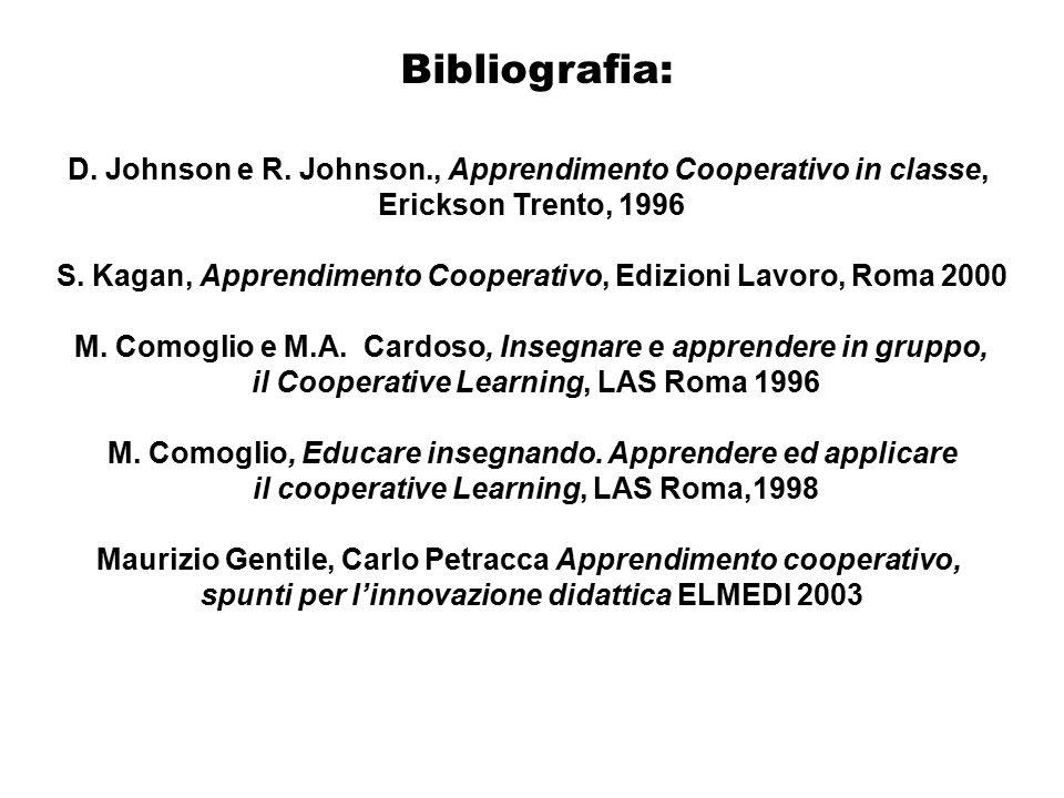 D. Johnson e R. Johnson., Apprendimento Cooperativo in classe, Erickson Trento, 1996 S. Kagan, Apprendimento Cooperativo, Edizioni Lavoro, Roma 2000 M