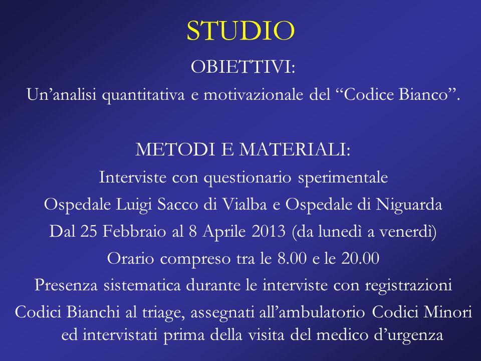 STUDIO OBIETTIVI: Un'analisi quantitativa e motivazionale del Codice Bianco .