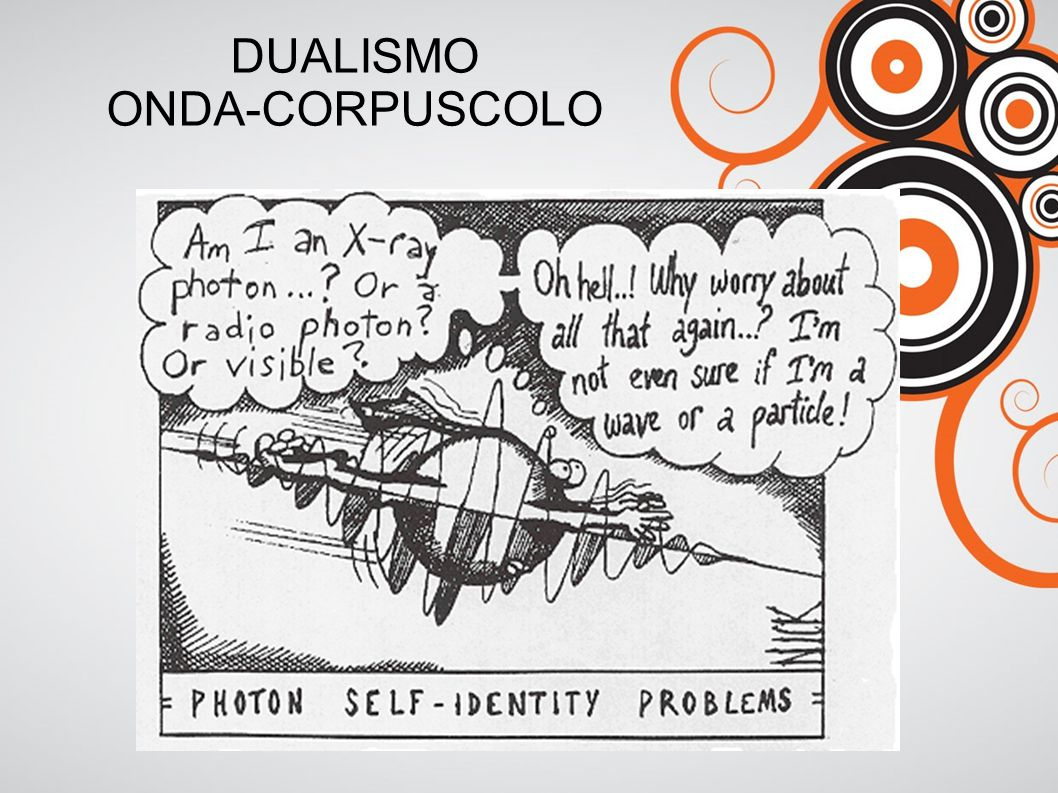 DUALISMO ONDA-CORPUSCOLO