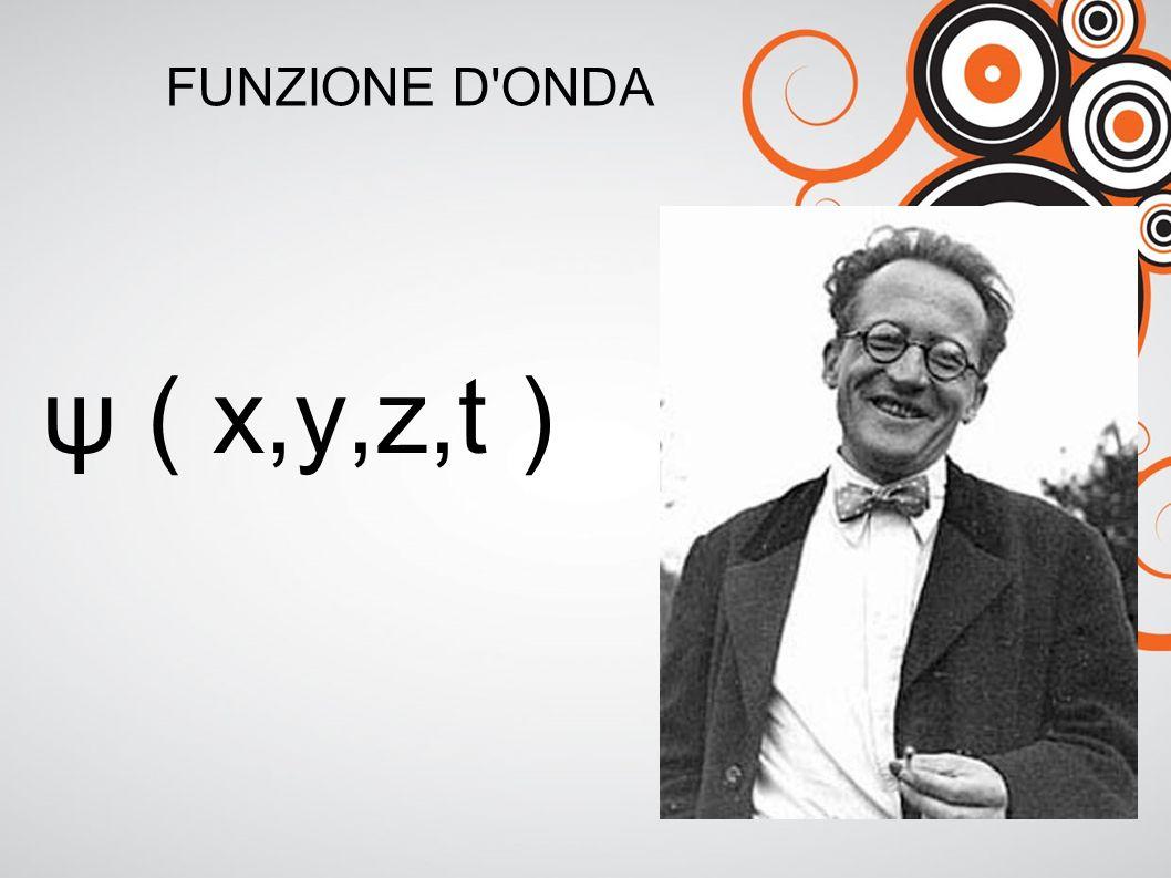FUNZIONE D ONDA ψ ( x,y,z,t )