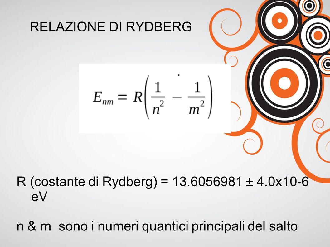 RELAZIONE DI RYDBERG R (costante di Rydberg) = 13.6056981 ± 4.0x10-6 eV n & m sono i numeri quantici principali del salto
