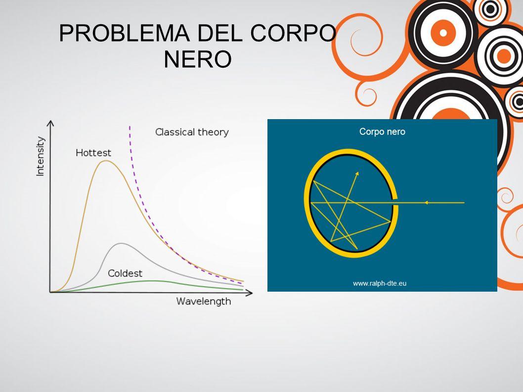 SITOGRAFIA http://ssd.jpl.nasa.gov/, Orbite degli asteroidi Rydberg e Bohr.