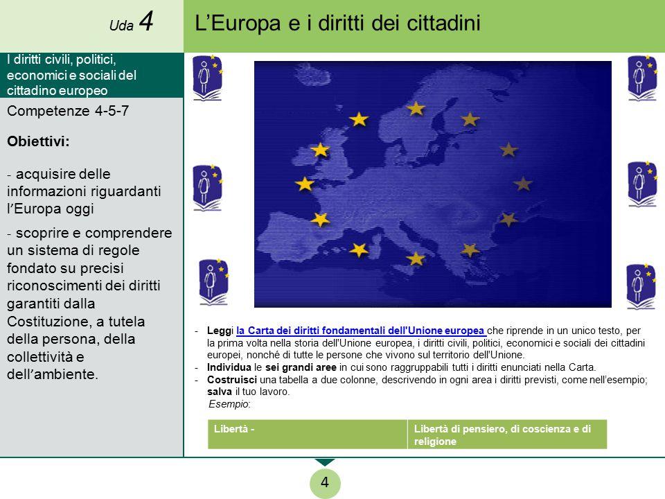 L'Europa e i diritti dei cittadini -Leggi la Carta dei diritti fondamentali dell'Unione europea che riprende in un unico testo, per la prima volta nel