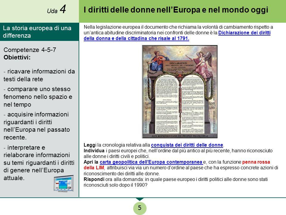 I diritti delle donne nell'Europa e nel mondo oggi Leggi la cronologia relativa alla conquista dei diritti delle donne.conquista dei diritti delle don