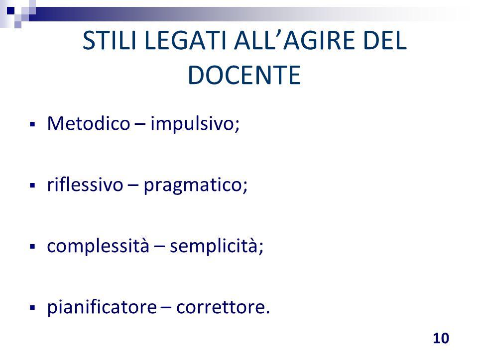 STILI LEGATI ALL'AGIRE DEL DOCENTE  Metodico – impulsivo;  riflessivo – pragmatico;  complessità – semplicità;  pianificatore – correttore. 10