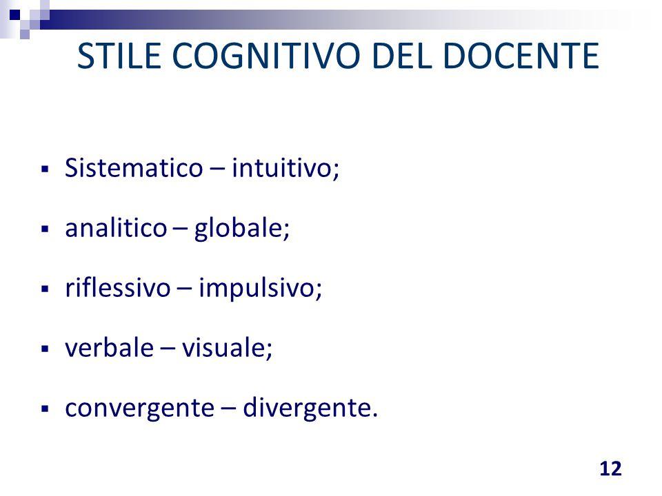 STILE COGNITIVO DEL DOCENTE  Sistematico – intuitivo;  analitico – globale;  riflessivo – impulsivo;  verbale – visuale;  convergente – divergent