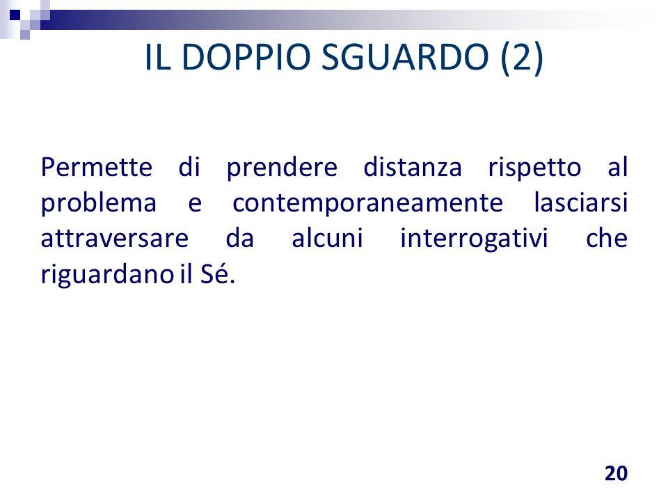 IL DOPPIO SGUARDO (2) 20 Permette di prendere distanza rispetto al problema e contemporaneamente lasciarsi attraversare da alcuni interrogativi che ri
