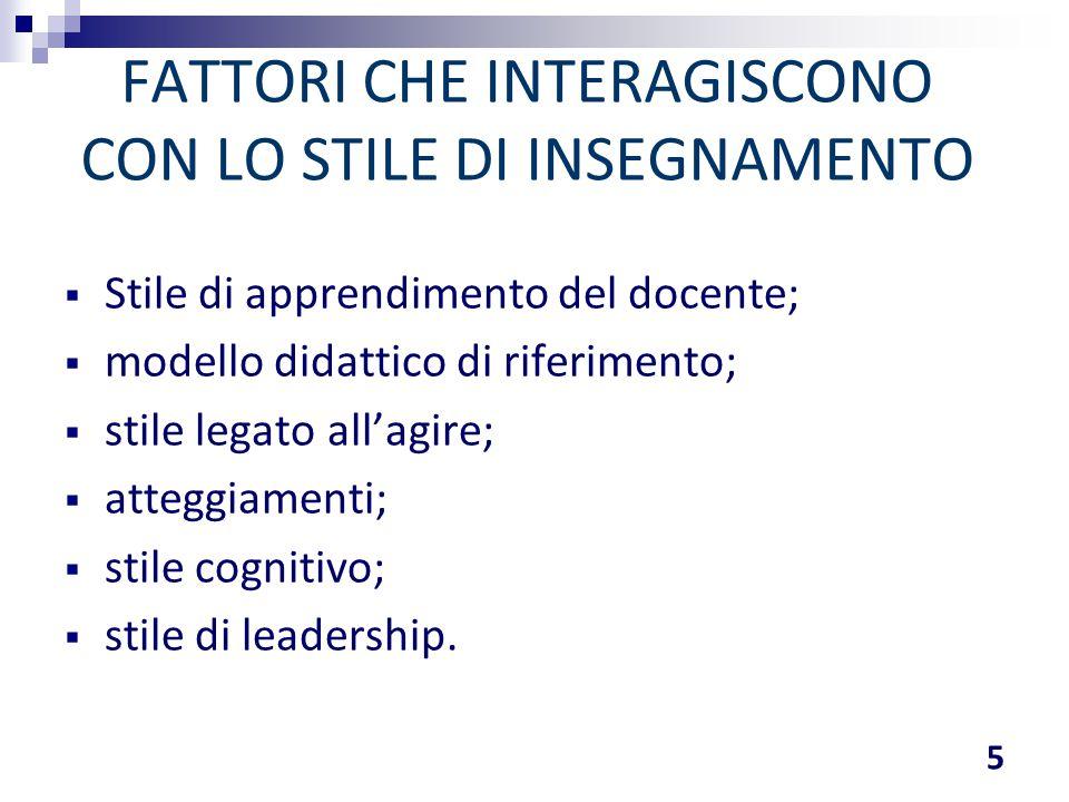 IL MODELLO DIDATTICO E' la rappresentazione del rapporto tra i diversi elementi che interagiscono nel sistema dell'insegnamento.