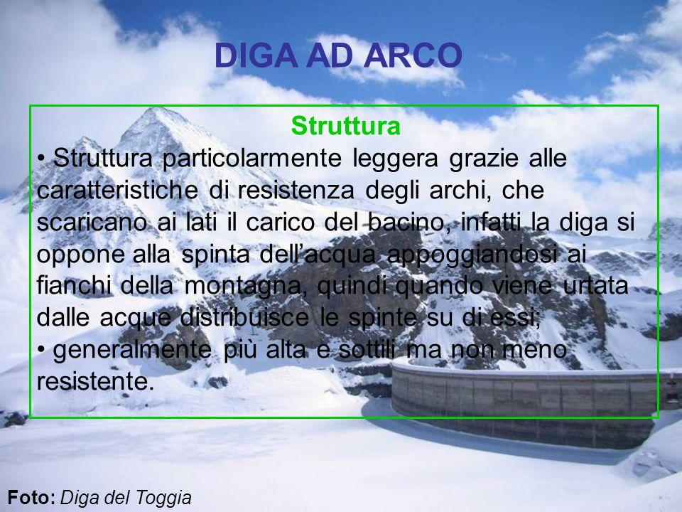 DIGA AD ARCO Struttura Struttura particolarmente leggera grazie alle caratteristiche di resistenza degli archi, che scaricano ai lati il carico del ba