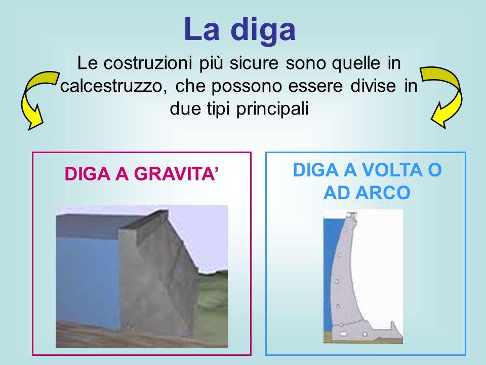 La diga Le costruzioni più sicure sono quelle in calcestruzzo, che possono essere divise in due tipi principali DIGA A GRAVITA' DIGA A VOLTA O AD ARCO