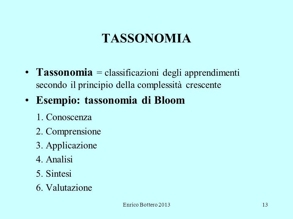 Enrico Bottero 201313 TASSONOMIA Tassonomia = classificazioni degli apprendimenti secondo il principio della complessità crescente Esempio: tassonomia di Bloom 1.