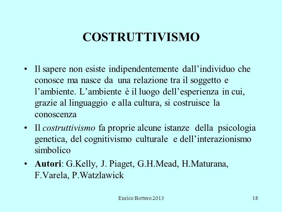 Enrico Bottero 201318 COSTRUTTIVISMO Il sapere non esiste indipendentemente dall'individuo che conosce ma nasce da una relazione tra il soggetto e l'ambiente.