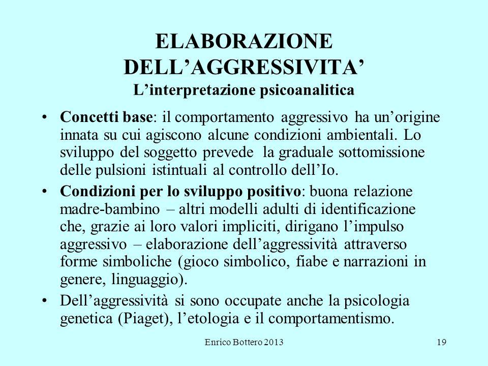 Enrico Bottero 201319 ELABORAZIONE DELL'AGGRESSIVITA' L'interpretazione psicoanalitica Concetti base: il comportamento aggressivo ha un'origine innata su cui agiscono alcune condizioni ambientali.