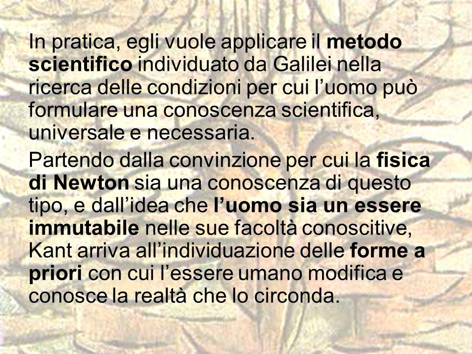 In pratica, egli vuole applicare il metodo scientifico individuato da Galilei nella ricerca delle condizioni per cui l'uomo può formulare una conoscen