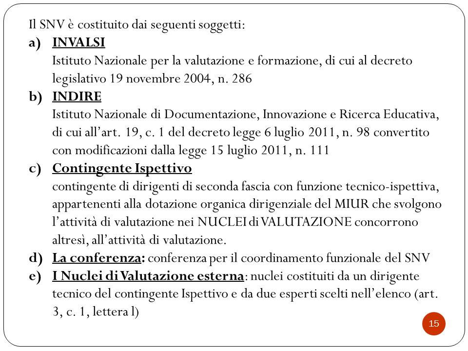 Il SNV è costituito dai seguenti soggetti: a)INVALSI Istituto Nazionale per la valutazione e formazione, di cui al decreto legislativo 19 novembre 2004, n.