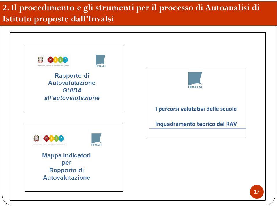2. Il procedimento e gli strumenti per il processo di Autoanalisi di Istituto proposte dall'Invalsi Rapporto di Autovalutazione GUIDA all'autovalutazi