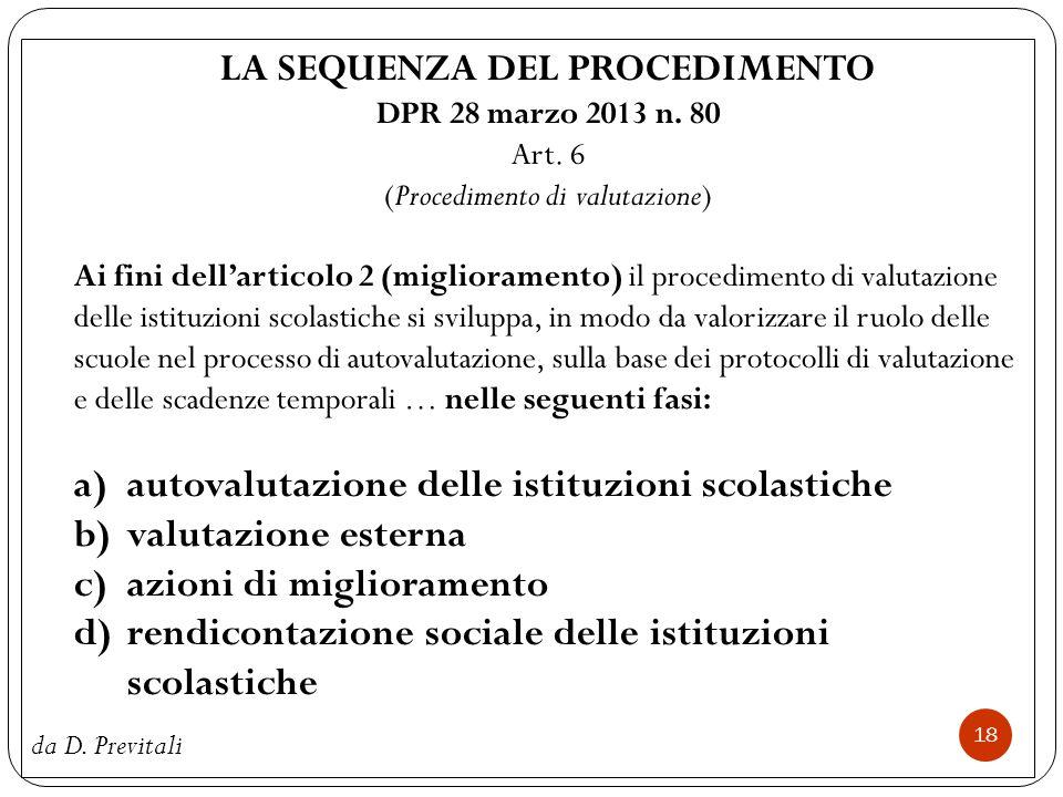 LA SEQUENZA DEL PROCEDIMENTO DPR 28 marzo 2013 n.80 Art.