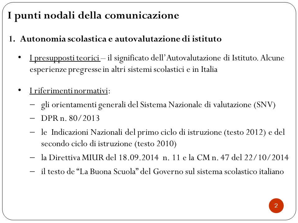 I punti nodali della comunicazione 1.Autonomia scolastica e autovalutazione di istituto I presupposti teorici – il significato dell'Autovalutazione di Istituto.