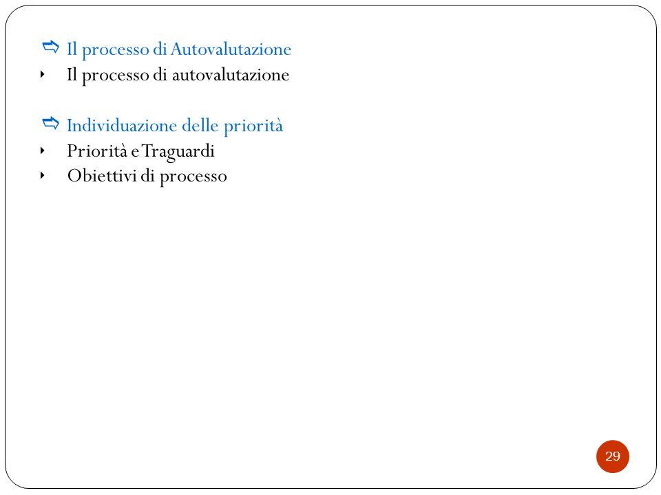 29  Il processo di Autovalutazione  Il processo di autovalutazione  Individuazione delle priorità  Priorità e Traguardi  Obiettivi di processo