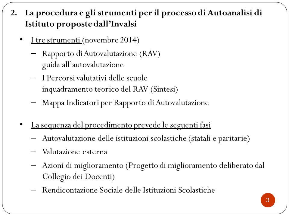 2.La procedura e gli strumenti per il processo di Autoanalisi di Istituto proposte dall'Invalsi I tre strumenti (novembre 2014)  Rapporto di Autovalutazione (RAV) guida all'autovalutazione  I Percorsi valutativi delle scuole inquadramento teorico del RAV (Sintesi)  Mappa Indicatori per Rapporto di Autovalutazione La sequenza del procedimento prevede le seguenti fasi  Autovalutazione delle istituzioni scolastiche (statali e paritarie)  Valutazione esterna  Azioni di miglioramento (Progetto di miglioramento deliberato dal Collegio dei Docenti)  Rendicontazione Sociale delle Istituzioni Scolastiche 3