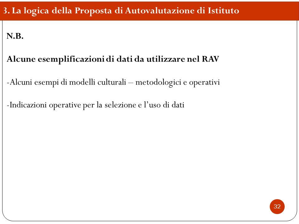 3.La logica della Proposta di Autovalutazione di Istituto N.B.