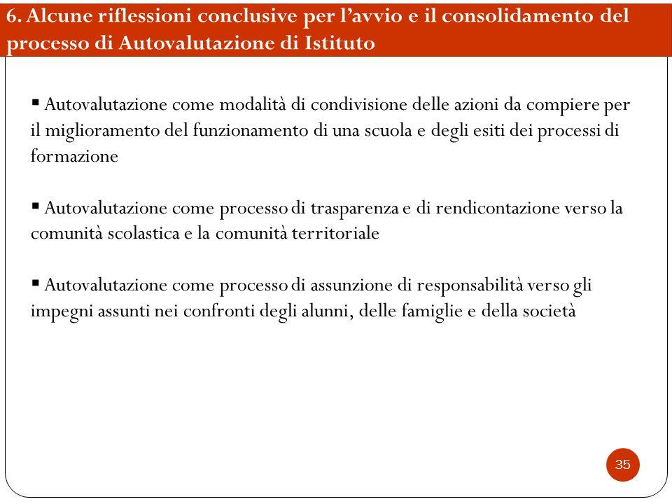 6. Alcune riflessioni conclusive per l'avvio e il consolidamento del processo di Autovalutazione di Istituto 35  Autovalutazione come modalità di con