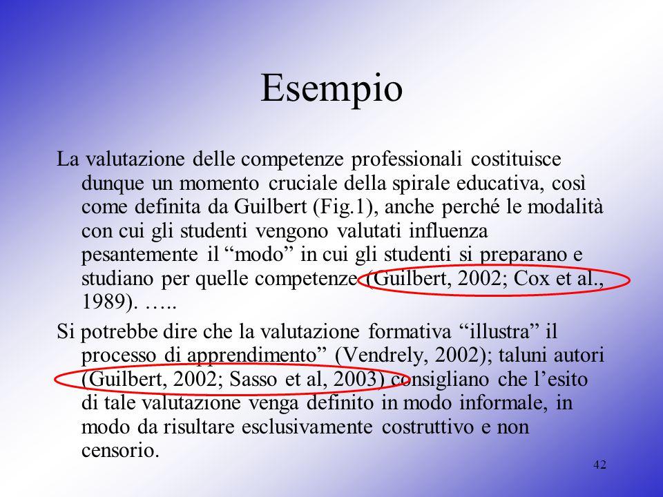 42 Esempio La valutazione delle competenze professionali costituisce dunque un momento cruciale della spirale educativa, così come definita da Guilber