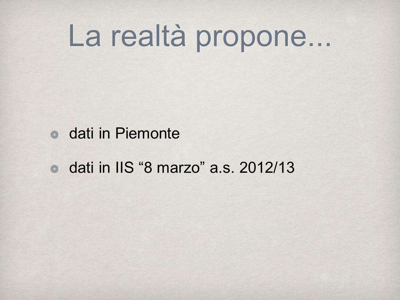 """La realtà propone... dati in Piemonte dati in IIS """"8 marzo"""" a.s. 2012/13"""