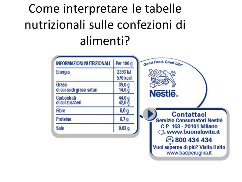 Come interpretare le tabelle nutrizionali sulle confezioni di alimenti?