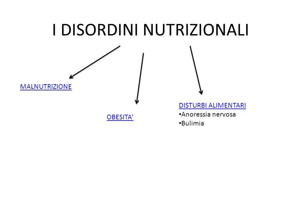 I DISORDINI NUTRIZIONALI MALNUTRIZIONE DISTURBI ALIMENTARI Anoressia nervosa Bulimia OBESITA'