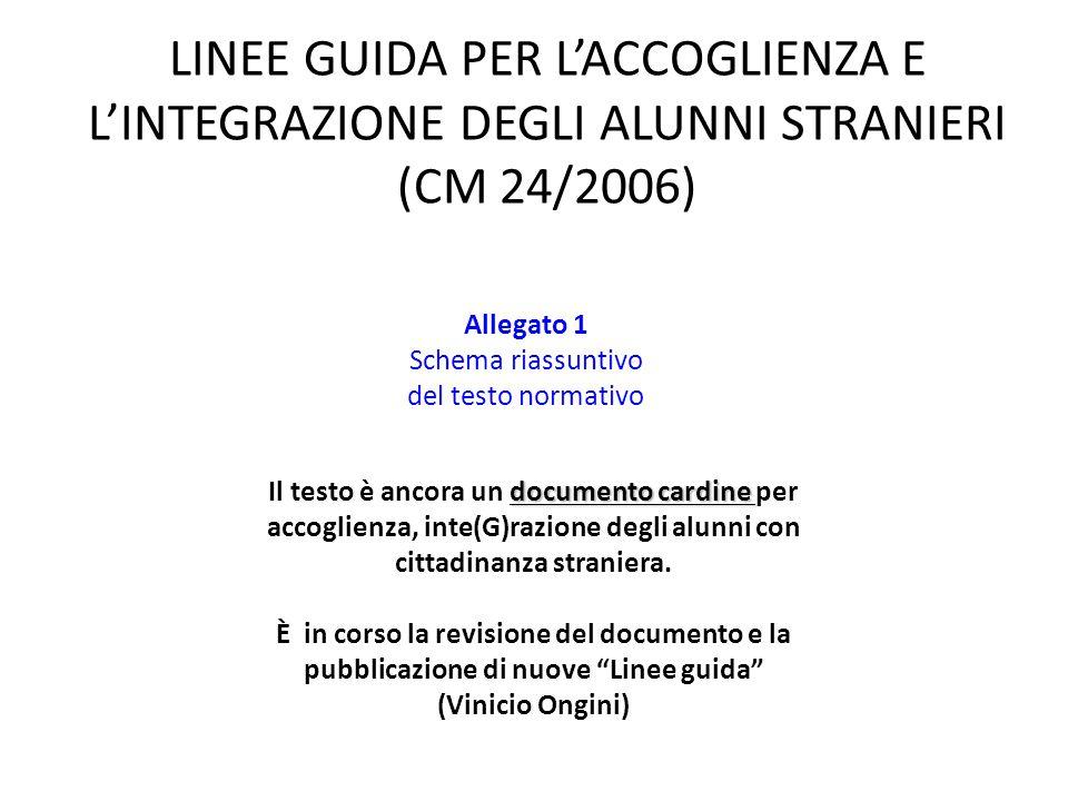 LINEE GUIDA PER L'ACCOGLIENZA E L'INTEGRAZIONE DEGLI ALUNNI STRANIERI (CM 24/2006) Allegato 1 Schema riassuntivo del testo normativo documento cardine