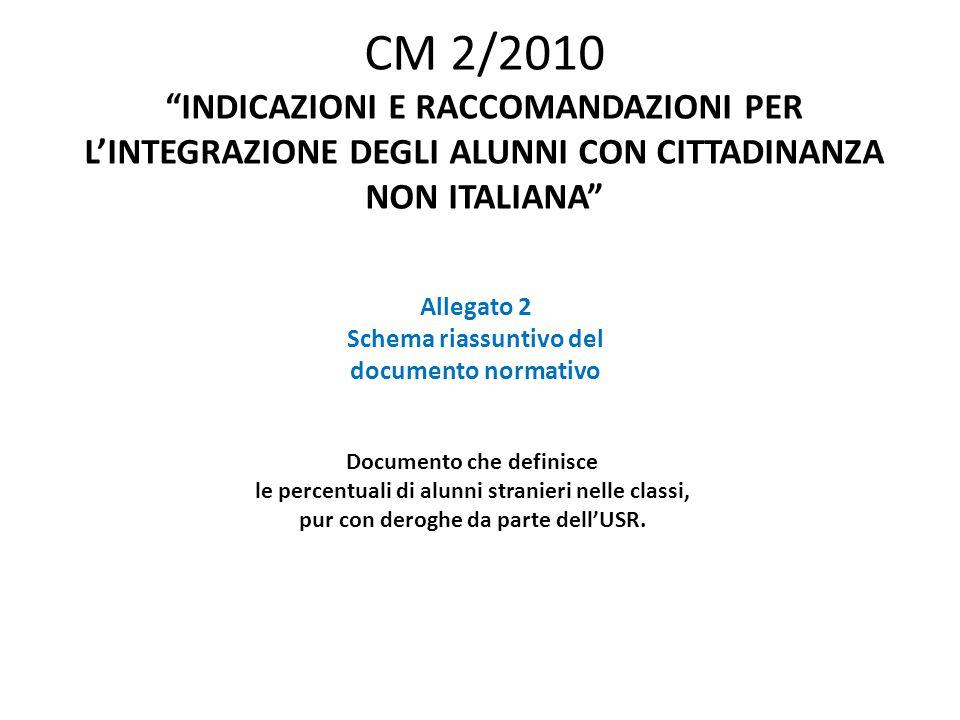 """CM 2/2010 """"INDICAZIONI E RACCOMANDAZIONI PER L'INTEGRAZIONE DEGLI ALUNNI CON CITTADINANZA NON ITALIANA"""" Allegato 2 Schema riassuntivo del documento no"""