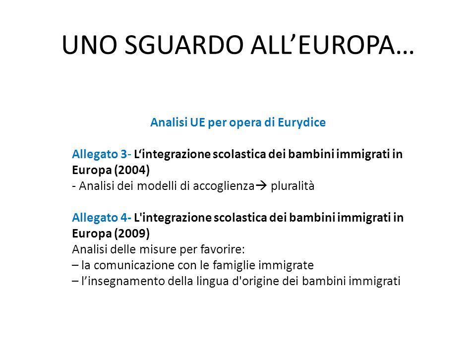 UNO SGUARDO ALL'EUROPA… Analisi UE per opera di Eurydice Allegato 3- L'integrazione scolastica dei bambini immigrati in Europa (2004) - Analisi dei mo