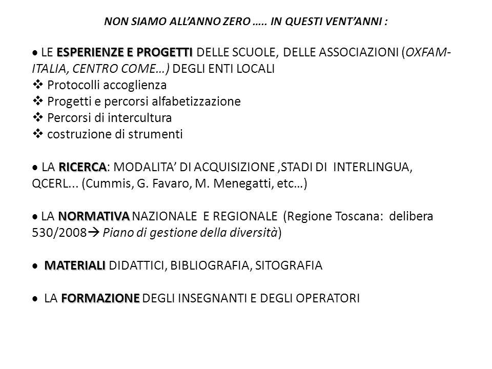 NON SIAMO ALL'ANNO ZERO ….. IN QUESTI VENT'ANNI : ESPERIENZE E PROGETTI  LE ESPERIENZE E PROGETTI DELLE SCUOLE, DELLE ASSOCIAZIONI (OXFAM- ITALIA, CE