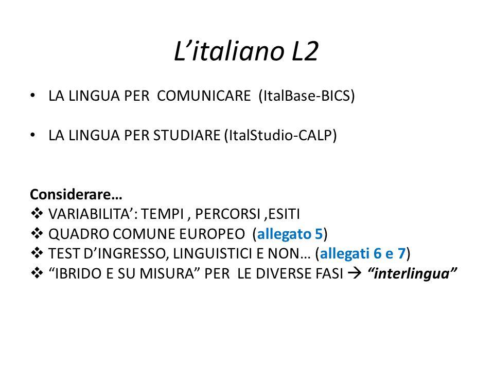 L'italiano L2 LA LINGUA PER COMUNICARE (ItalBase-BICS) LA LINGUA PER STUDIARE (ItalStudio-CALP) Considerare…  VARIABILITA': TEMPI, PERCORSI,ESITI  Q