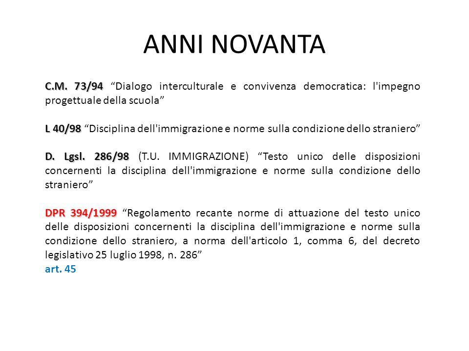 """ANNI NOVANTA C.M. 73/94 C.M. 73/94 """"Dialogo interculturale e convivenza democratica: l'impegno progettuale della scuola"""" L 40/98 L 40/98 """"Disciplina d"""