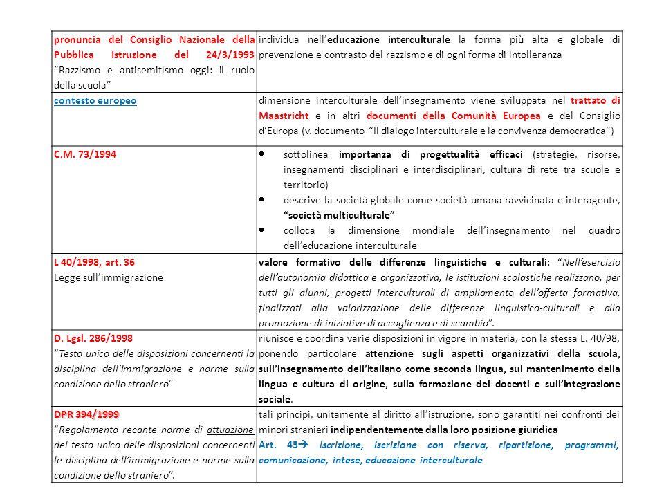 L'italiano L2 rappresenta un campo pedagogico e didattico L'italiano L2 rappresenta un campo pedagogico e didattico specifico e in transizione.