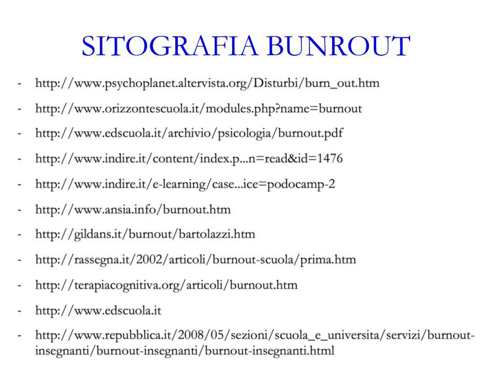 SITOGRAFIA BUNROUT