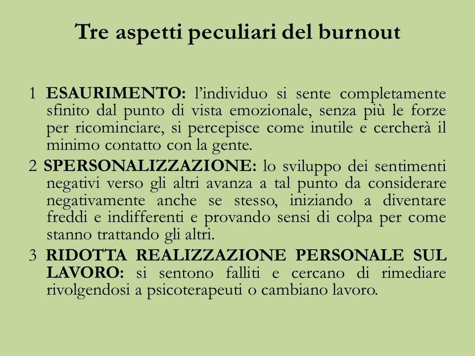 Tre aspetti peculiari del burnout 1 ESAURIMENTO: l'individuo si sente completamente sfinito dal punto di vista emozionale, senza più le forze per ricominciare, si percepisce come inutile e cercherà il minimo contatto con la gente.