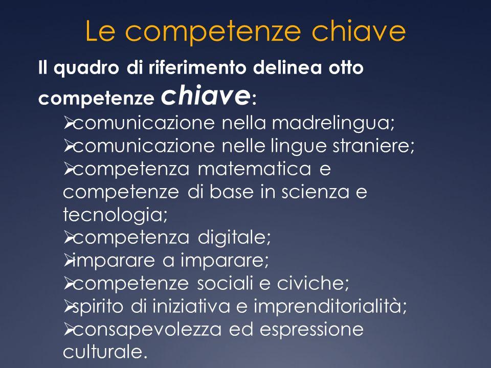 Le competenze chiave Il quadro di riferimento delinea otto competenze chiave :  comunicazione nella madrelingua;  comunicazione nelle lingue stranie