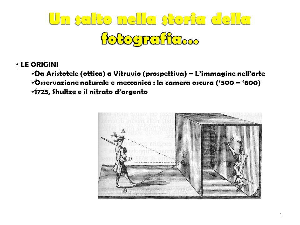 LE ORIGINI Da Aristotele (ottica) a Vitruvio (prospettiva) – L'immagine nell'arte Osservazione naturale e meccanica : la camera oscura ('500 – '600) 1725, Shultze e il nitrato d'argento 1