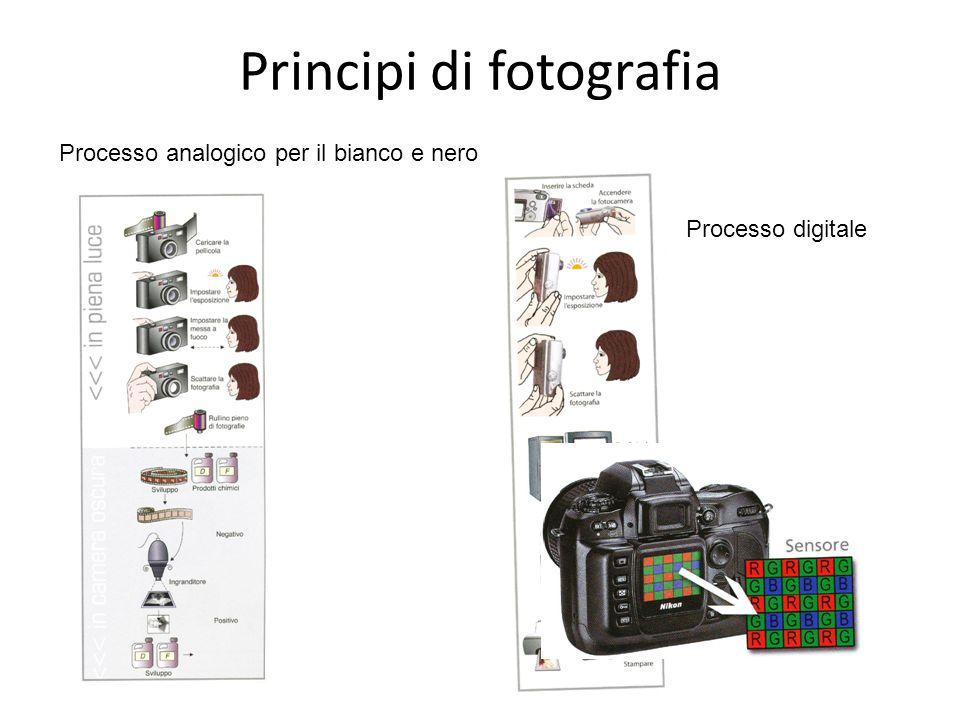 Principi di fotografia Processo analogico per il bianco e nero Processo digitale